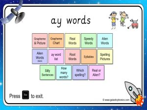 ay phonics powerpoint