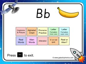 letter sound b powerpoint