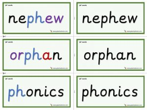 ph word cards