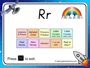 letter sounds 'r' phonics powerpoint