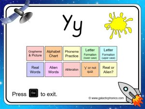 letter sounds 'y' phonics powerpoint