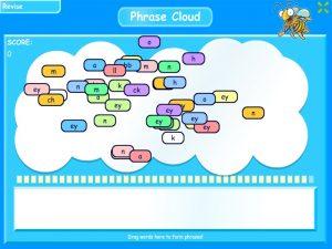 ey word cloud