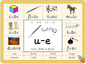 u-e (split digraph) poster