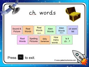 The 'ch' Phonics PowerPoint