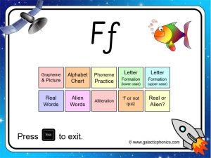 letter sounds f phonics powerpoint