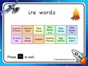 ire phonics powerpoint