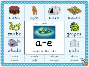 a-e (split digraph) poster