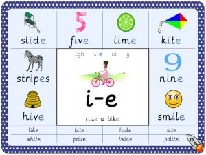 i-e (split digraph) double-sided poster